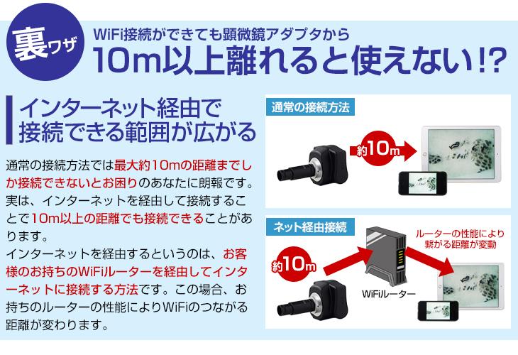 ルーター経由でWiFi接続する方法