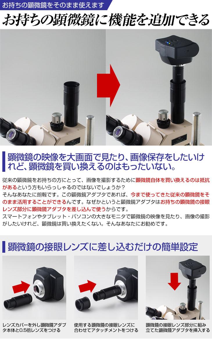 買い替えすることなく持っている顕微鏡に機能を追加できる