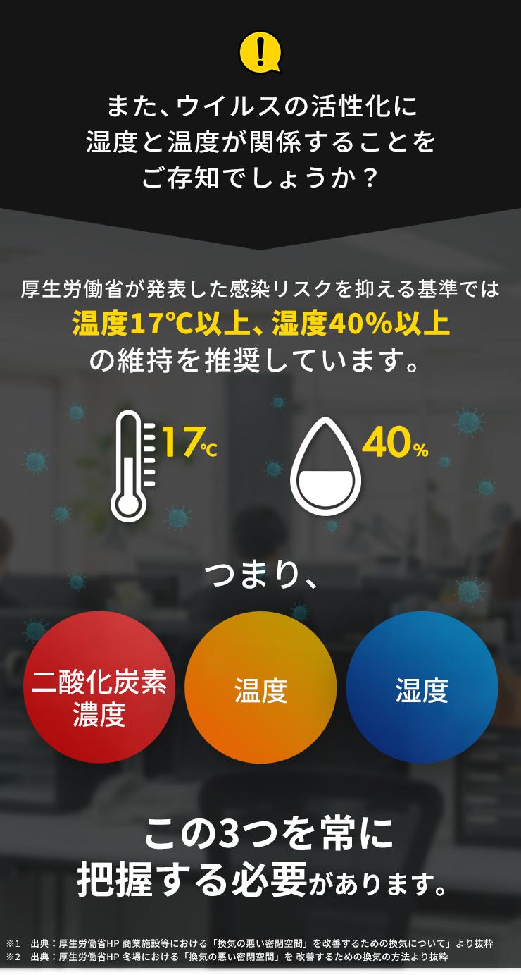 ウイルスの活性化に温度と湿度が関係