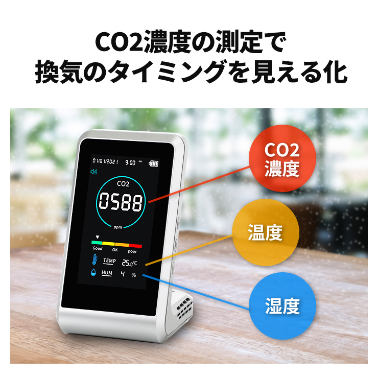CO2濃度測定で換気のタイミングを見える化
