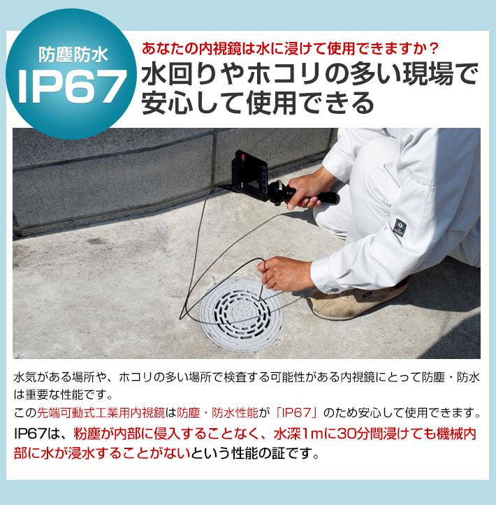 IP67防塵防水性