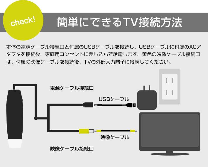 簡単にできるTV接続方法