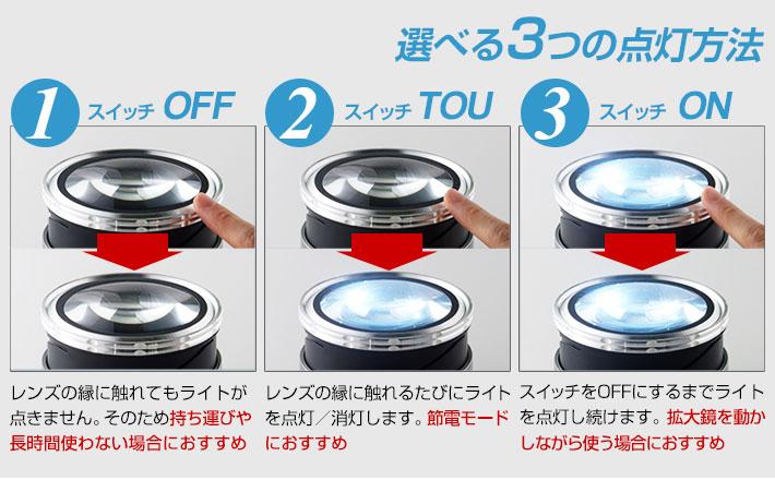 3つの点灯方法