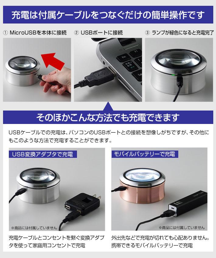 充電方法イメージ