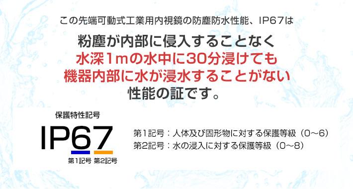 IP67の防塵・防水規格
