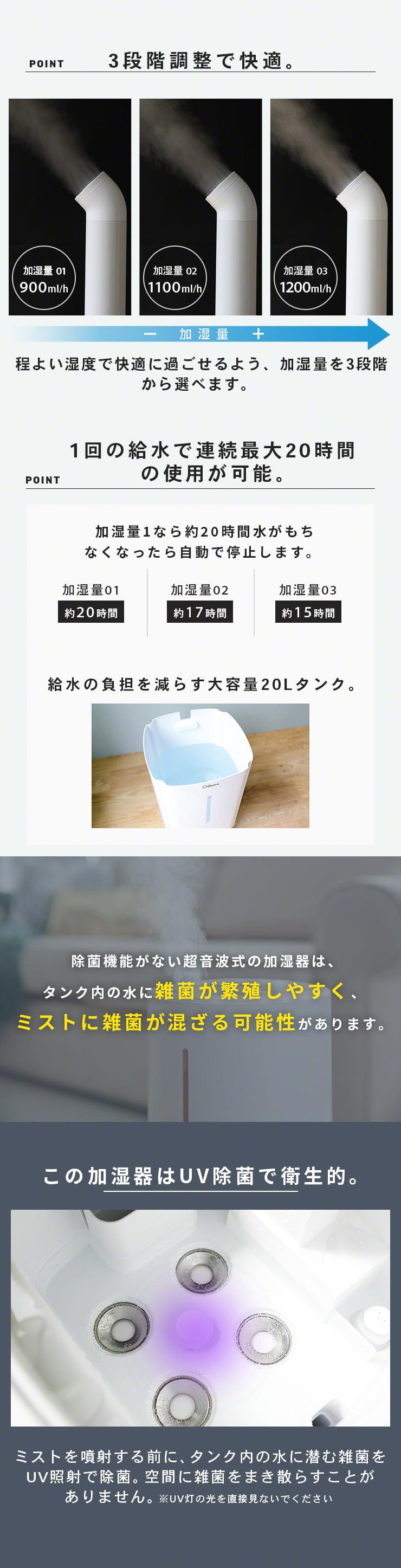 1回の給水で連続最大20時間の使用が可能。