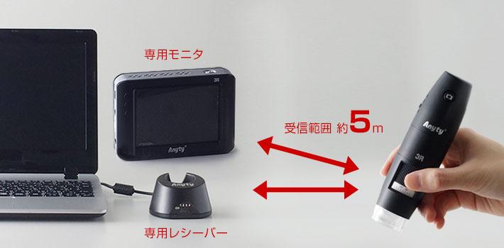 TVモデル、PCモデルの2タイプセット
