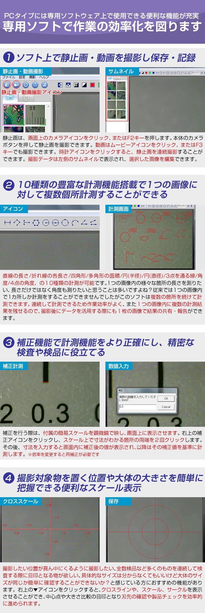PCタイプには専用ソフトウェア上で使用できる便利な機能が充実