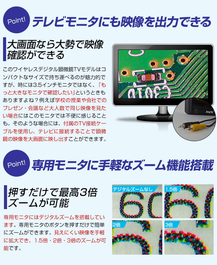 テレビ接続・モニタズーム