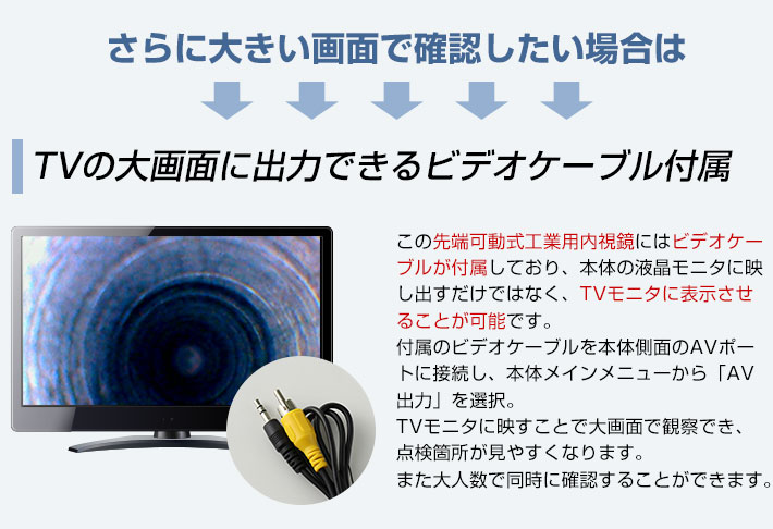 TVの大画面に出力できるビデオケーブル付属