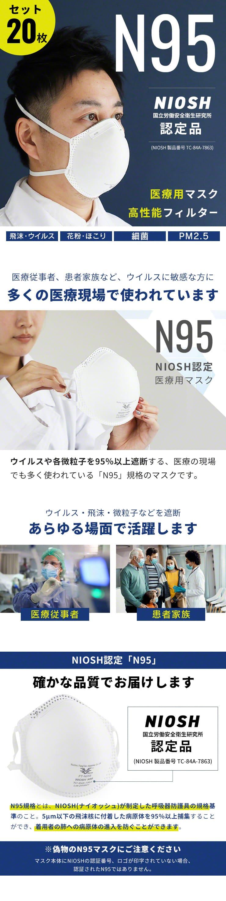 医療用マスク N95 NIOSH 認定 不織布 4層フィルター 構造
